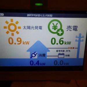 H様邸【太陽光発電連携型蓄電システム・太陽光パネル洗浄防汚コーティング】